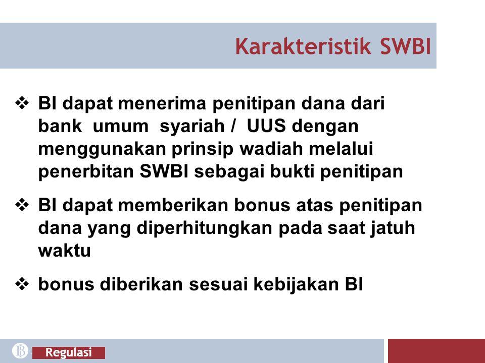 Karakteristik SWBI
