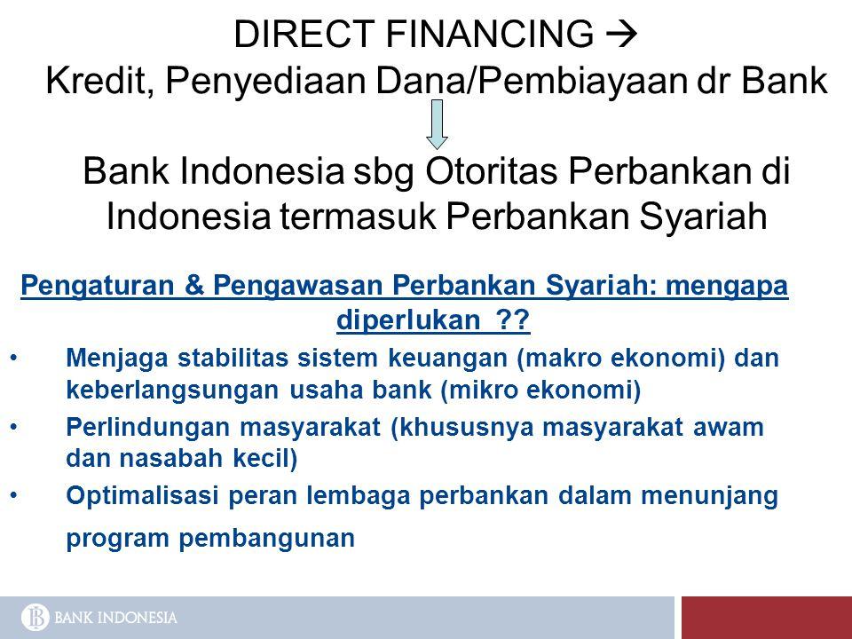 Pengaturan & Pengawasan Perbankan Syariah: mengapa diperlukan