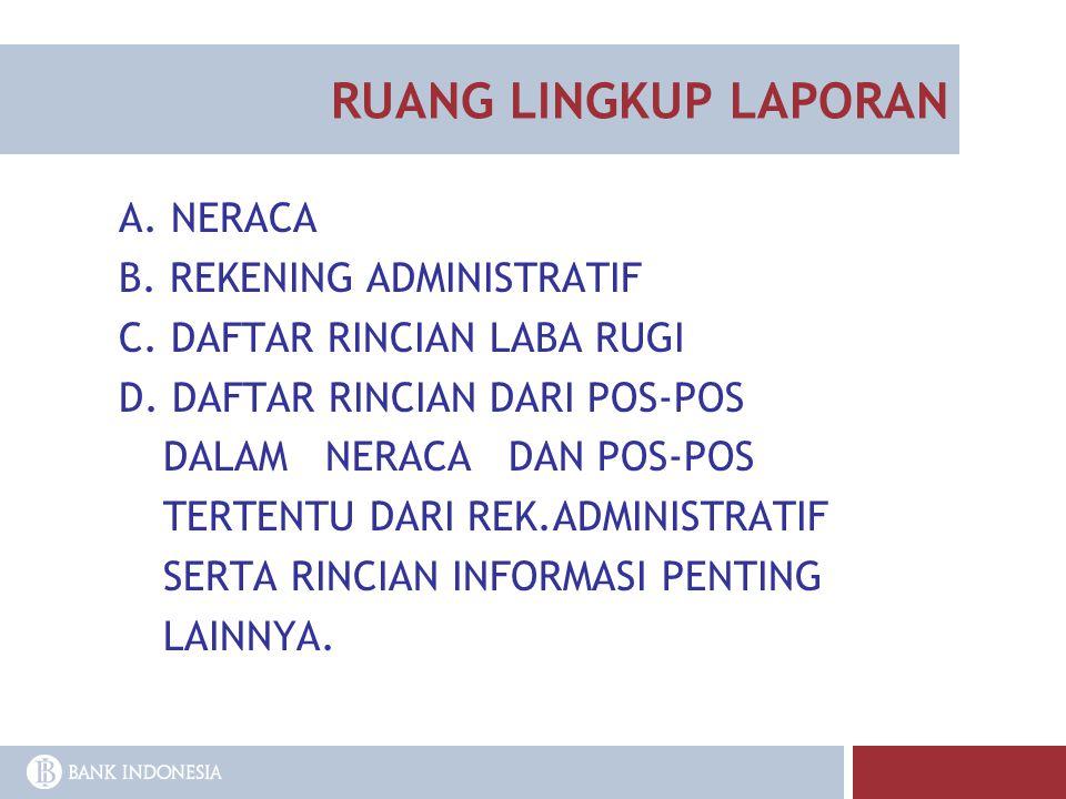RUANG LINGKUP LAPORAN A. NERACA B. REKENING ADMINISTRATIF