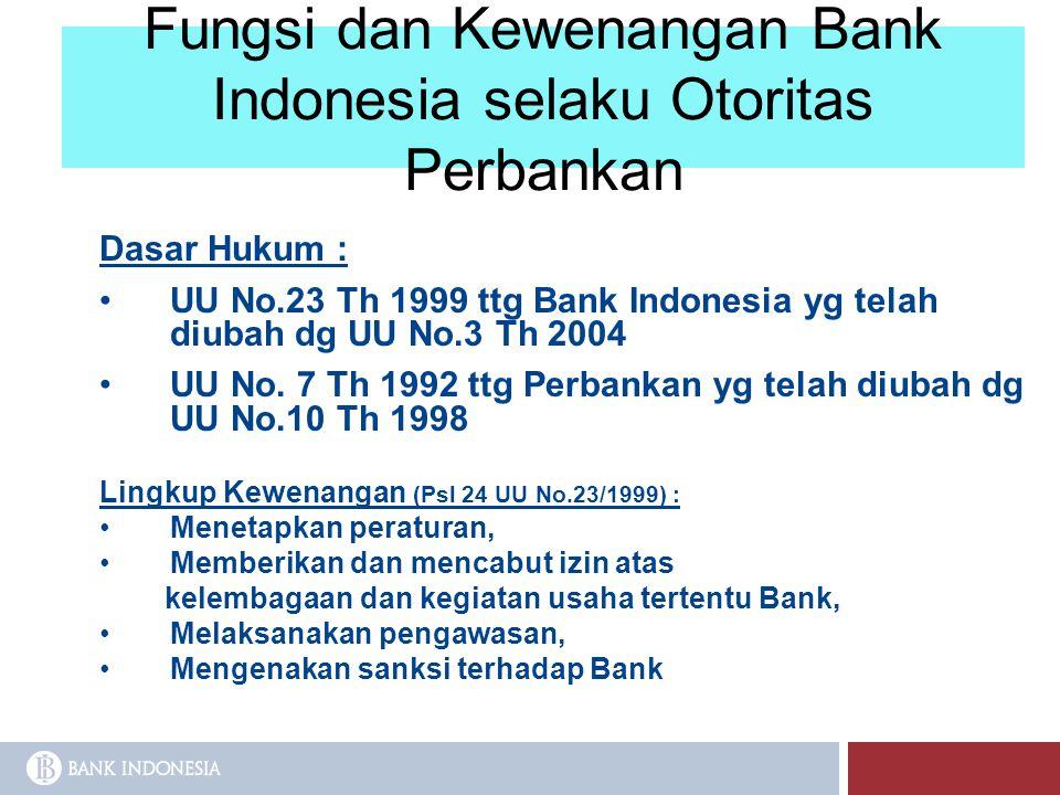 Fungsi dan Kewenangan Bank Indonesia selaku Otoritas Perbankan