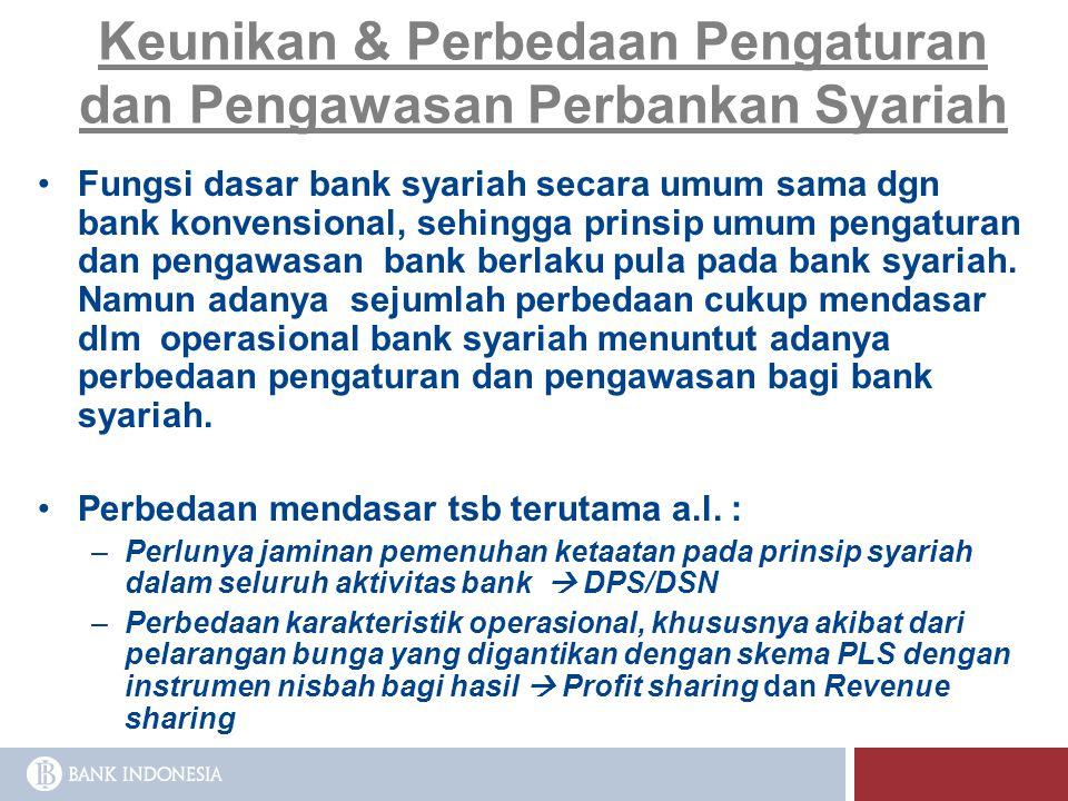 Keunikan & Perbedaan Pengaturan dan Pengawasan Perbankan Syariah