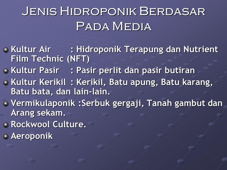 Jenis Hidroponik Berdasar Pada Media