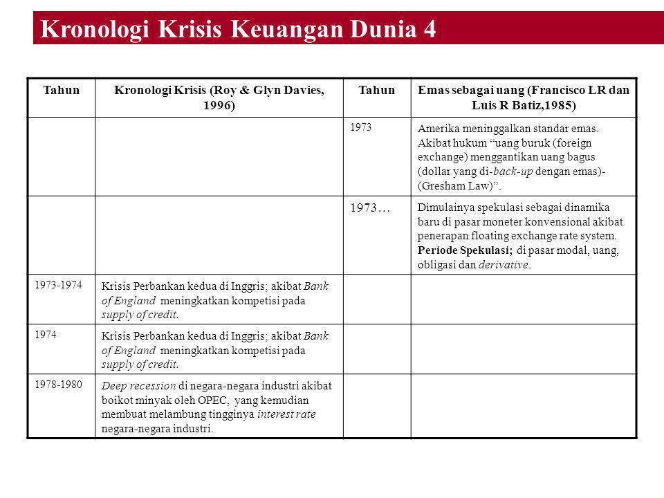 Kronologi Krisis Keuangan Dunia 4
