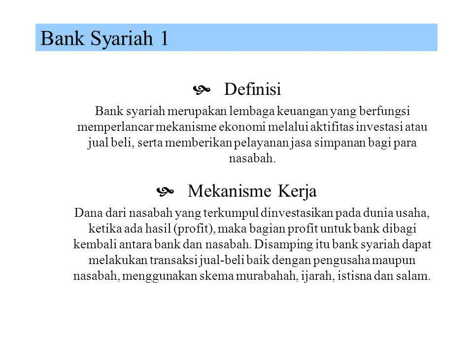 Bank Syariah 1 Definisi Mekanisme Kerja