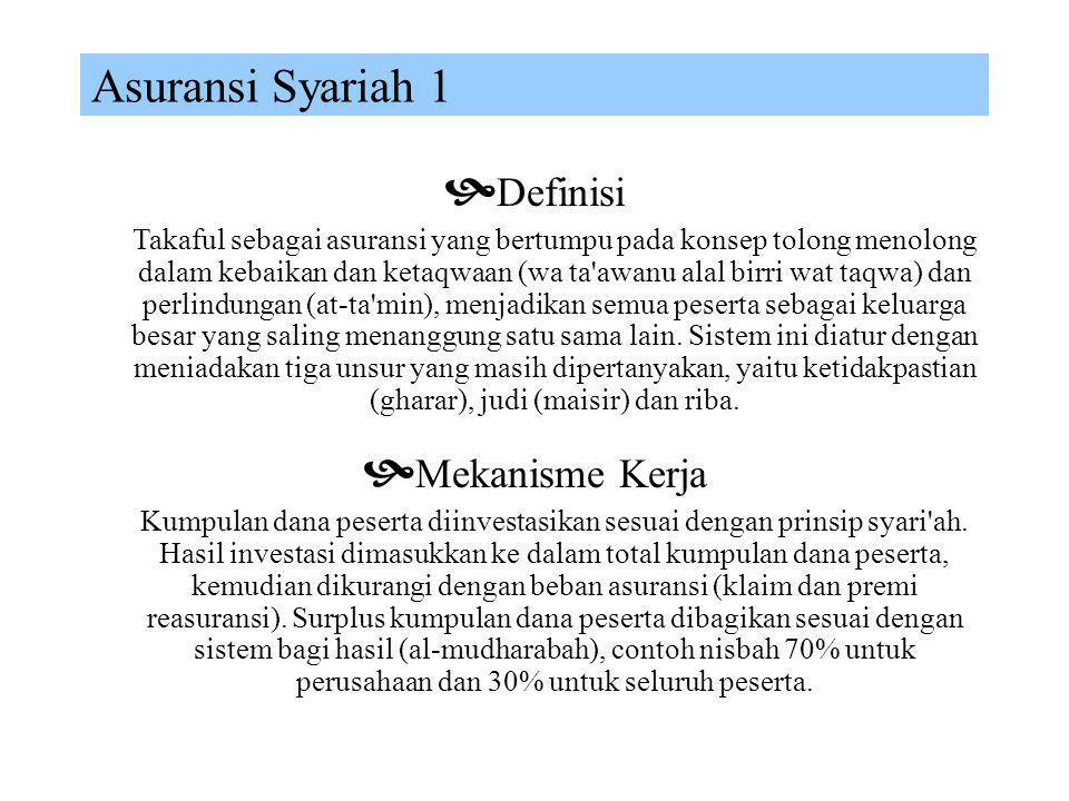 Asuransi Syariah 1 Definisi Mekanisme Kerja