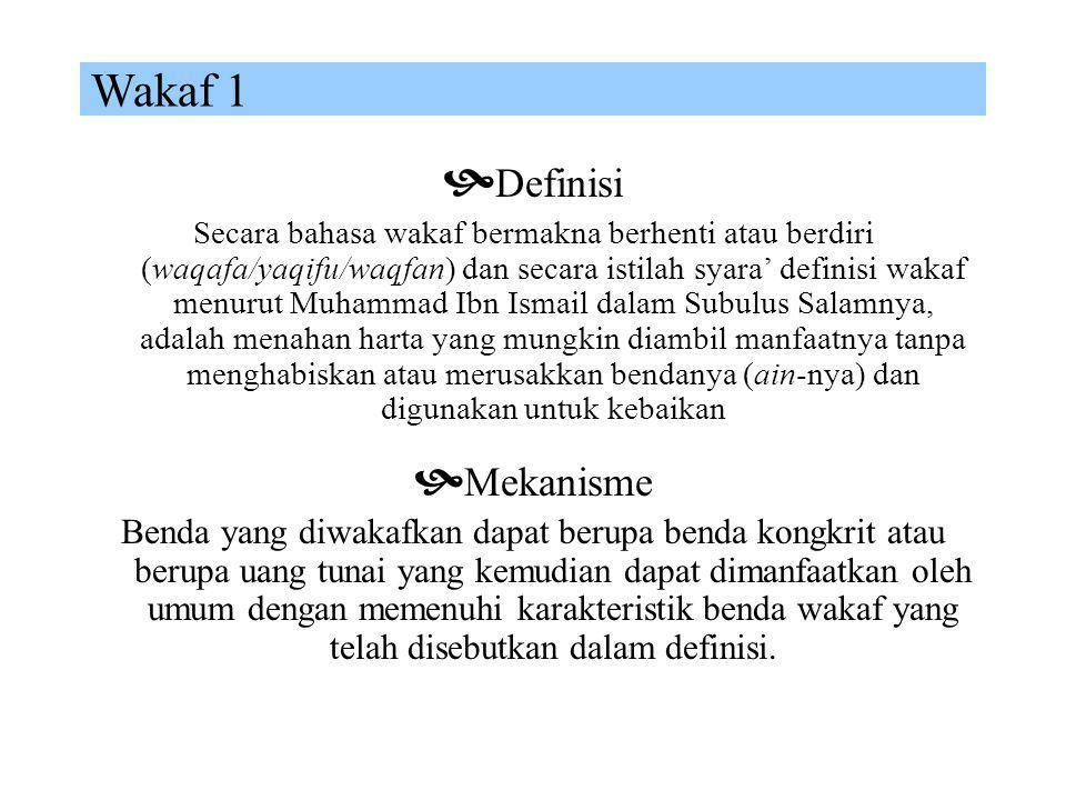 Wakaf 1 Definisi Mekanisme