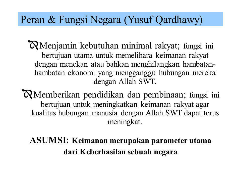 Peran & Fungsi Negara (Yusuf Qardhawy)