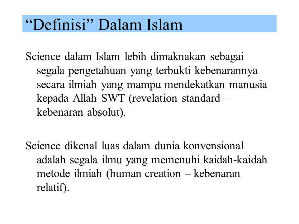 Definisi Dalam Islam