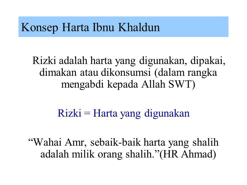 Konsep Harta Ibnu Khaldun