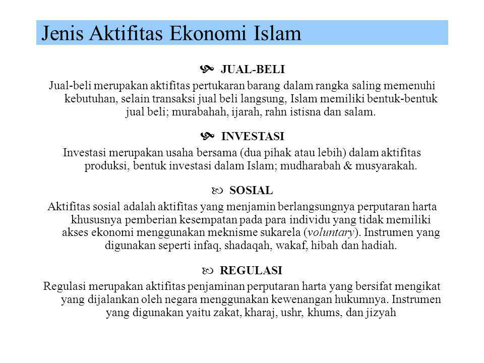 Jenis Aktifitas Ekonomi Islam