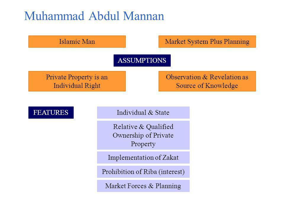 Muhammad Abdul Mannan Islamic Man Market System Plus Planning