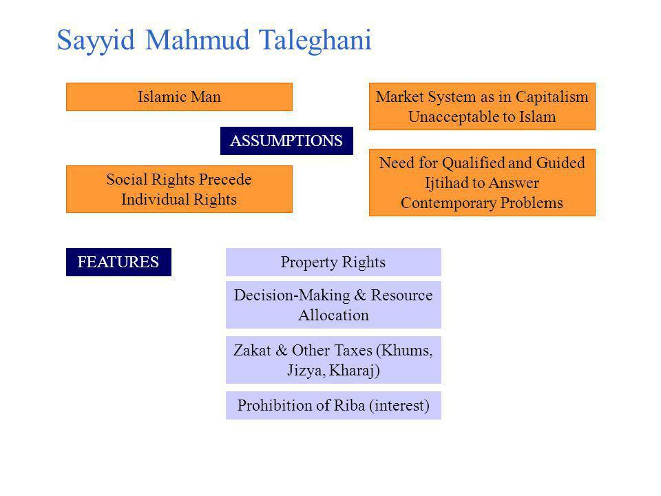 Sayyid Mahmud Taleghani