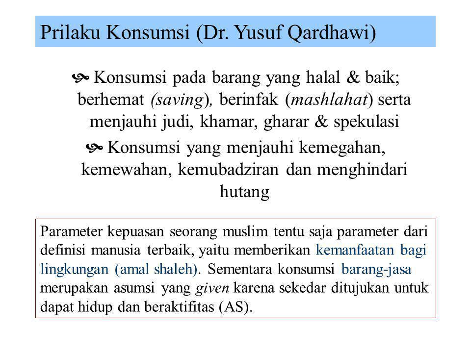 Prilaku Konsumsi (Dr. Yusuf Qardhawi)