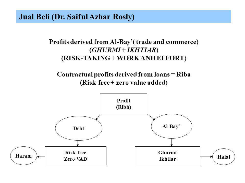 Jual Beli (Dr. Saiful Azhar Rosly)