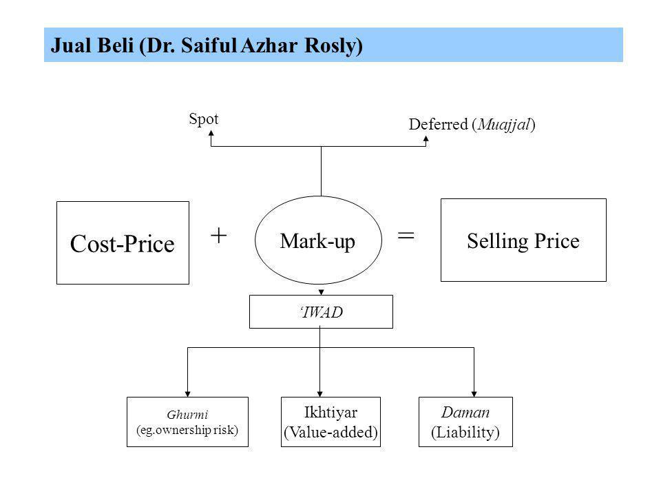 + = Cost-Price Jual Beli (Dr. Saiful Azhar Rosly) Mark-up