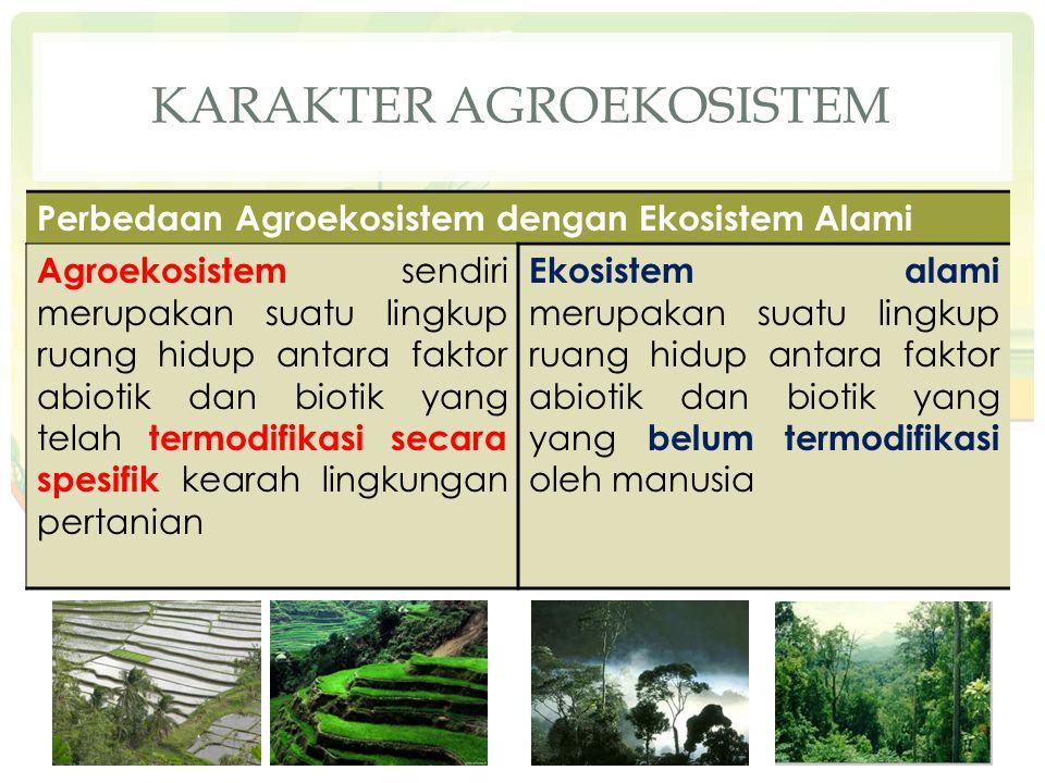 Karakter Agroekosistem
