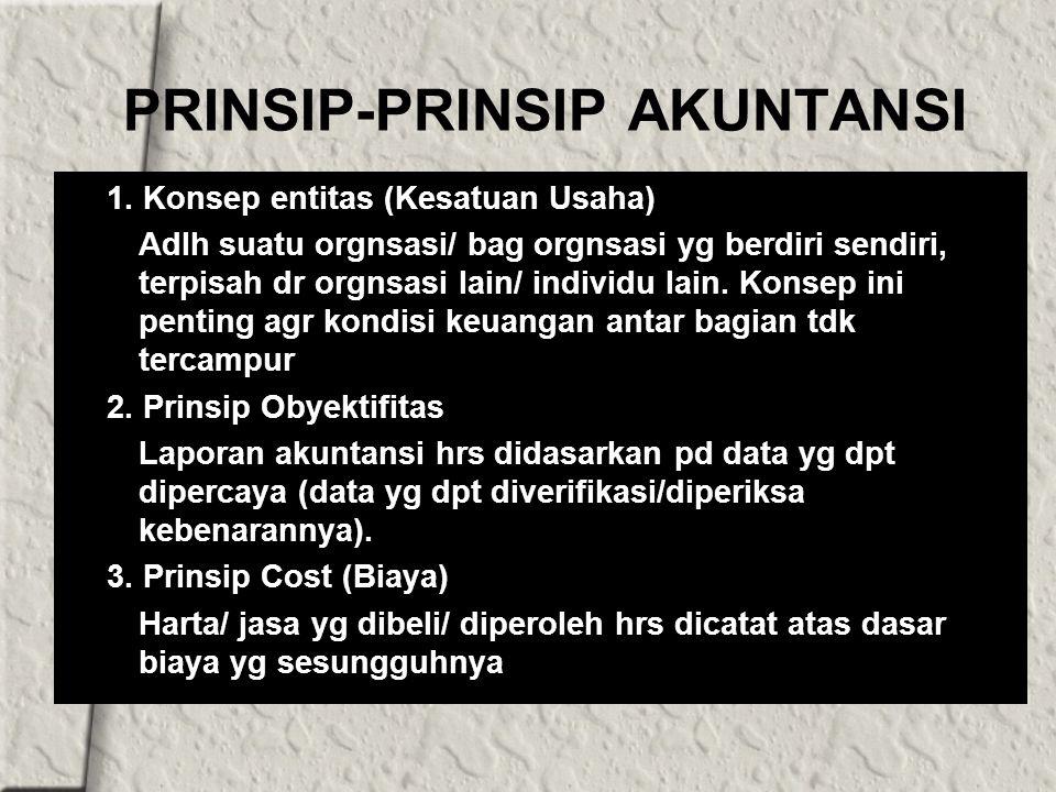 PRINSIP-PRINSIP AKUNTANSI