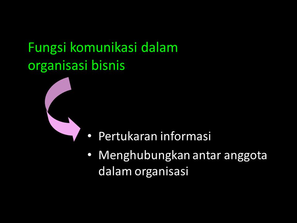 Fungsi komunikasi dalam organisasi bisnis