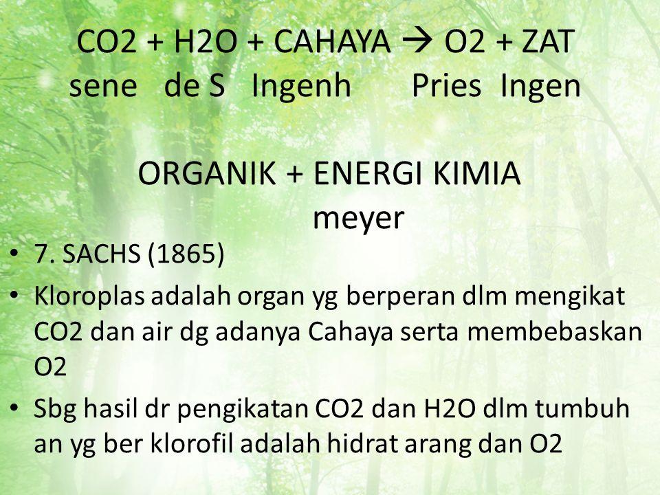 CO2 + H2O + CAHAYA  O2 + ZAT sene de S Ingenh Pries Ingen ORGANIK + ENERGI KIMIA meyer
