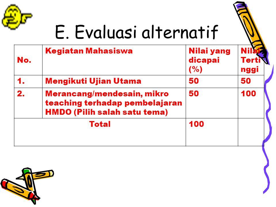 E. Evaluasi alternatif No. Kegiatan Mahasiswa Nilai yang dicapai (%)