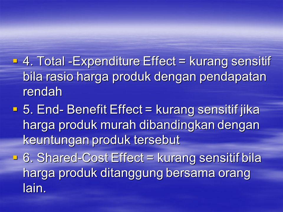 4. Total -Expenditure Effect = kurang sensitif bila rasio harga produk dengan pendapatan rendah