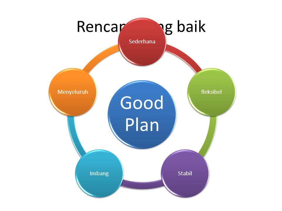 Rencana yang baik Good Plan Sederhana fleksibel Stabil Imbang