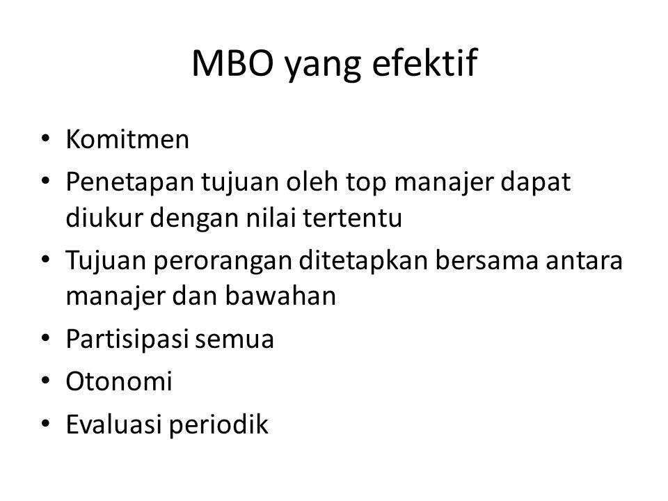 MBO yang efektif Komitmen