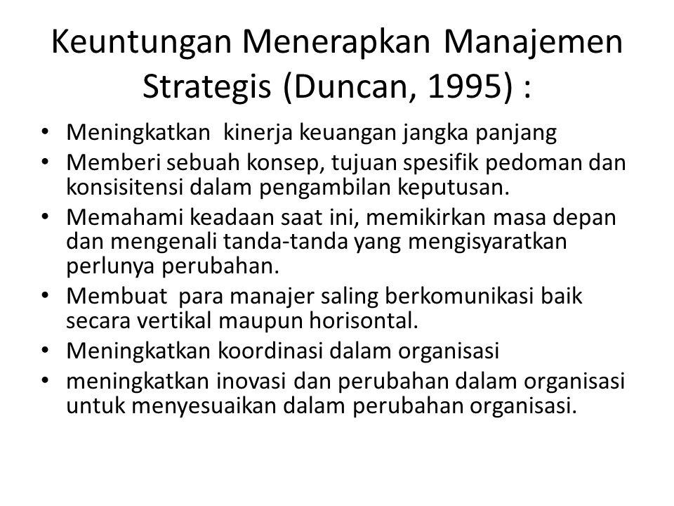 Keuntungan Menerapkan Manajemen Strategis (Duncan, 1995) :