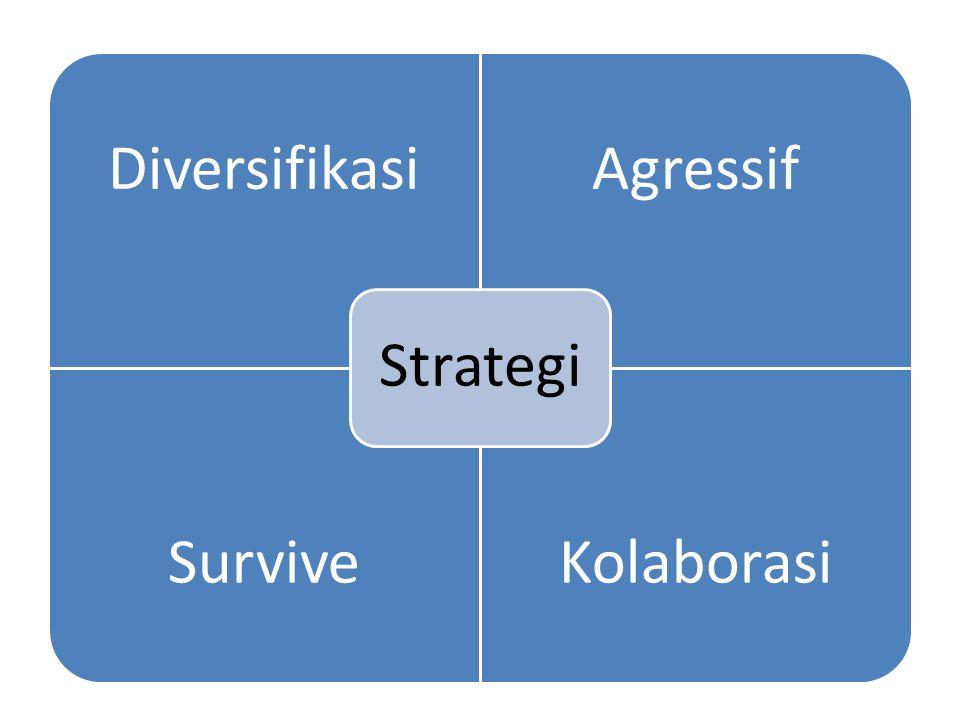 Strategi Diversifikasi Agressif Survive Kolaborasi