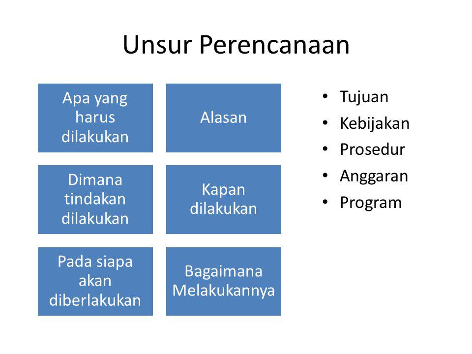 Unsur Perencanaan Tujuan Kebijakan Prosedur Anggaran Program