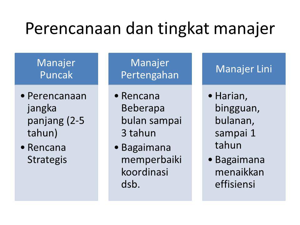 Perencanaan dan tingkat manajer