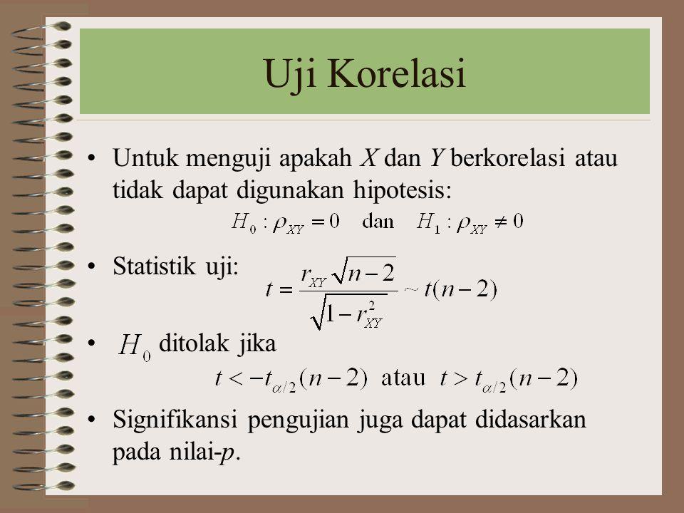 Uji Korelasi Untuk menguji apakah X dan Y berkorelasi atau tidak dapat digunakan hipotesis: Statistik uji: