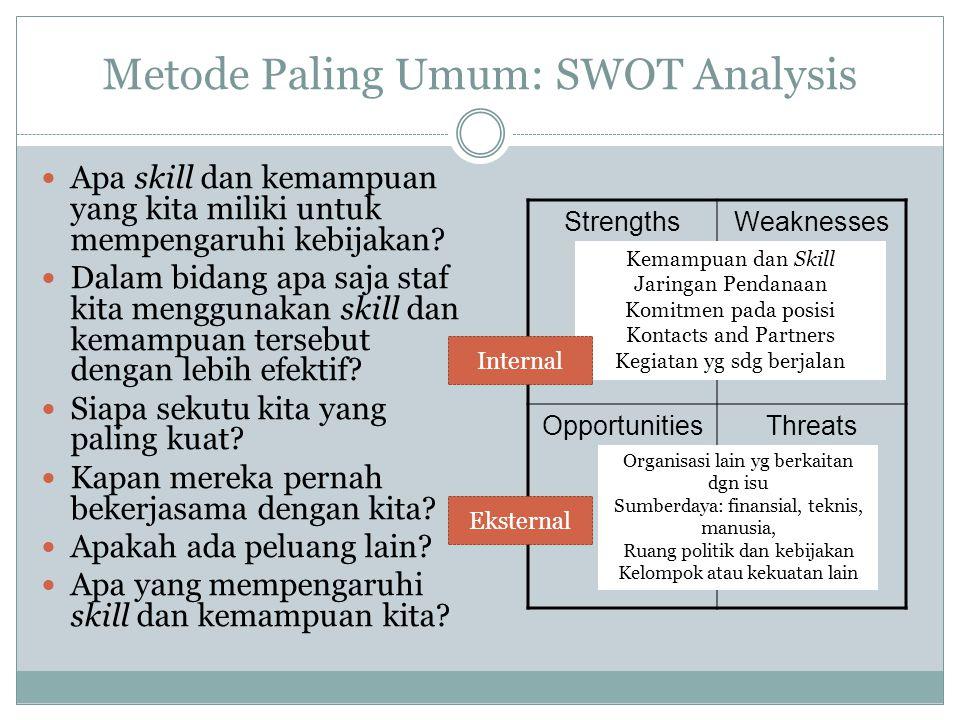 Metode Paling Umum: SWOT Analysis