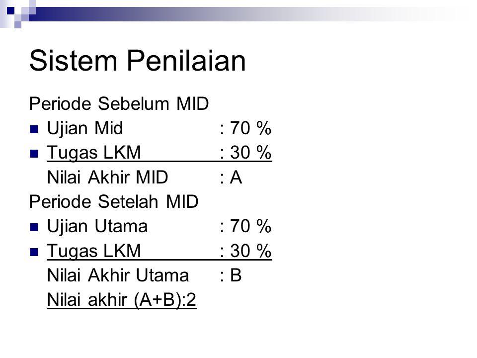 Sistem Penilaian Periode Sebelum MID Ujian Mid : 70 % Tugas LKM : 30 %