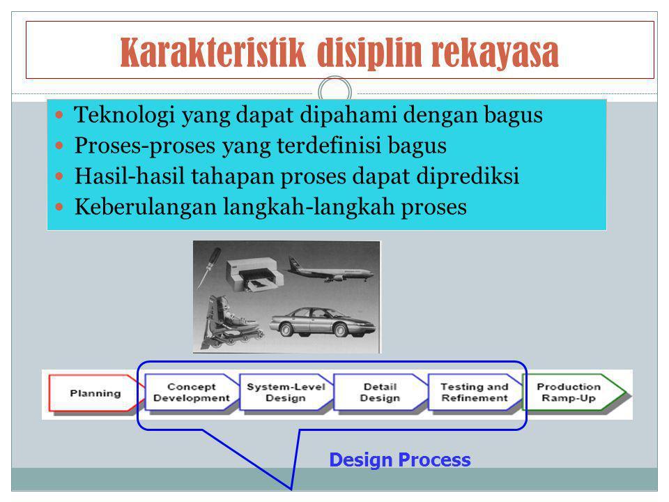 Karakteristik disiplin rekayasa