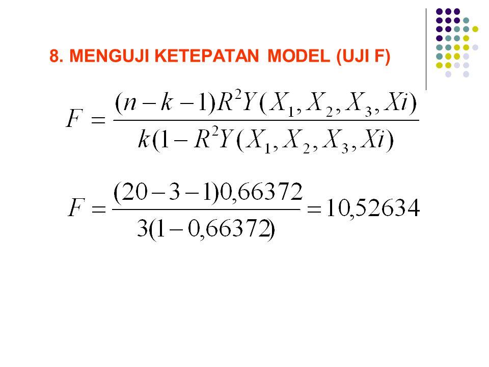 8. MENGUJI KETEPATAN MODEL (UJI F)