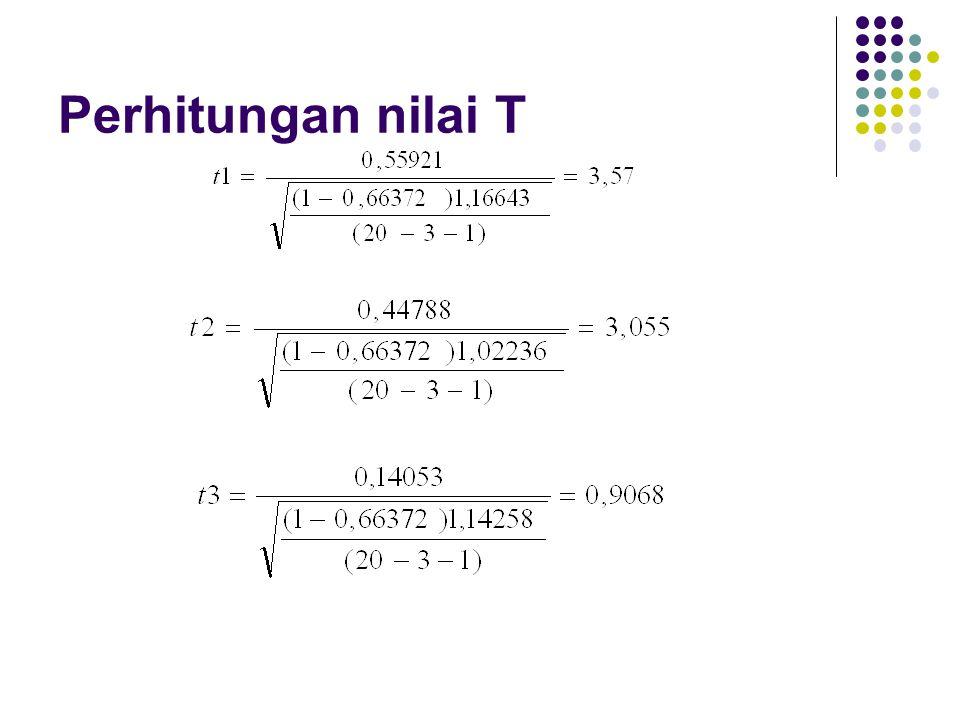 Perhitungan nilai T