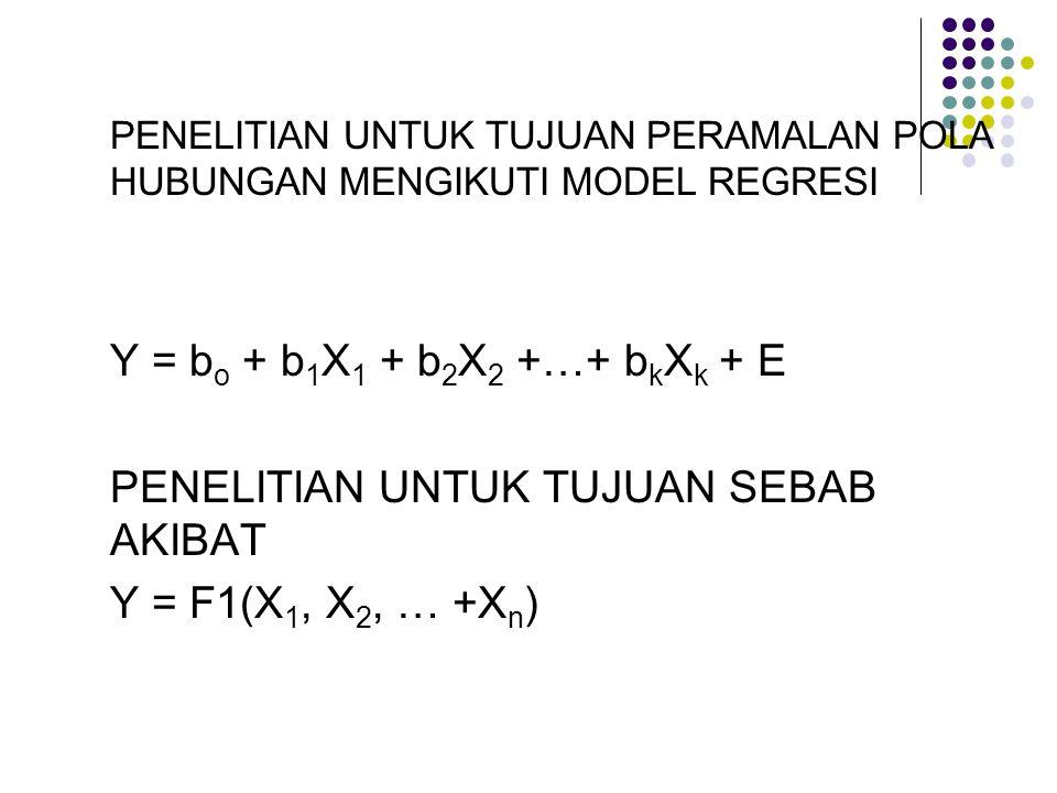 PENELITIAN UNTUK TUJUAN SEBAB AKIBAT Y = F1(X1, X2, … +Xn)