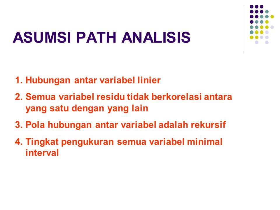 ASUMSI PATH ANALISIS Hubungan antar variabel linier