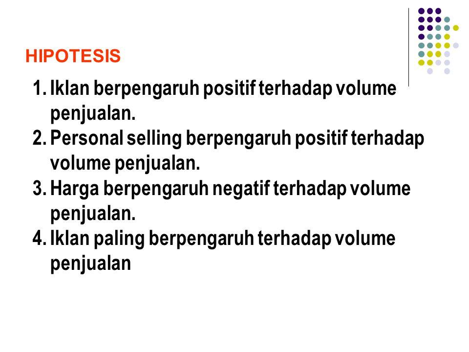 Iklan berpengaruh positif terhadap volume penjualan.