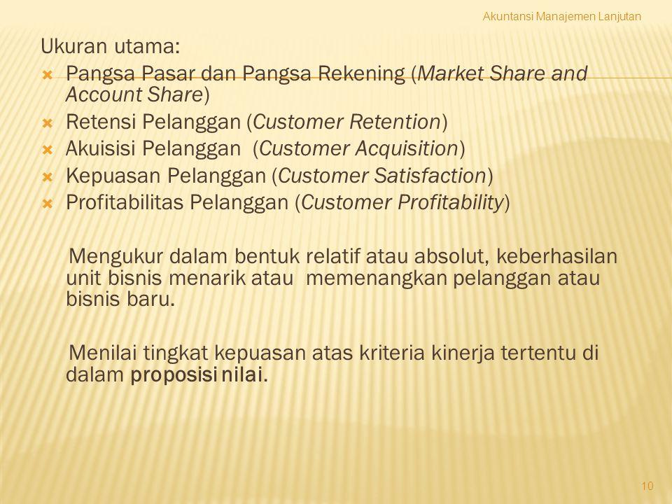 Pangsa Pasar dan Pangsa Rekening (Market Share and Account Share)