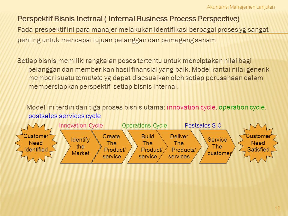 Perspektif Bisnis Inetrnal ( Internal Business Process Perspective)