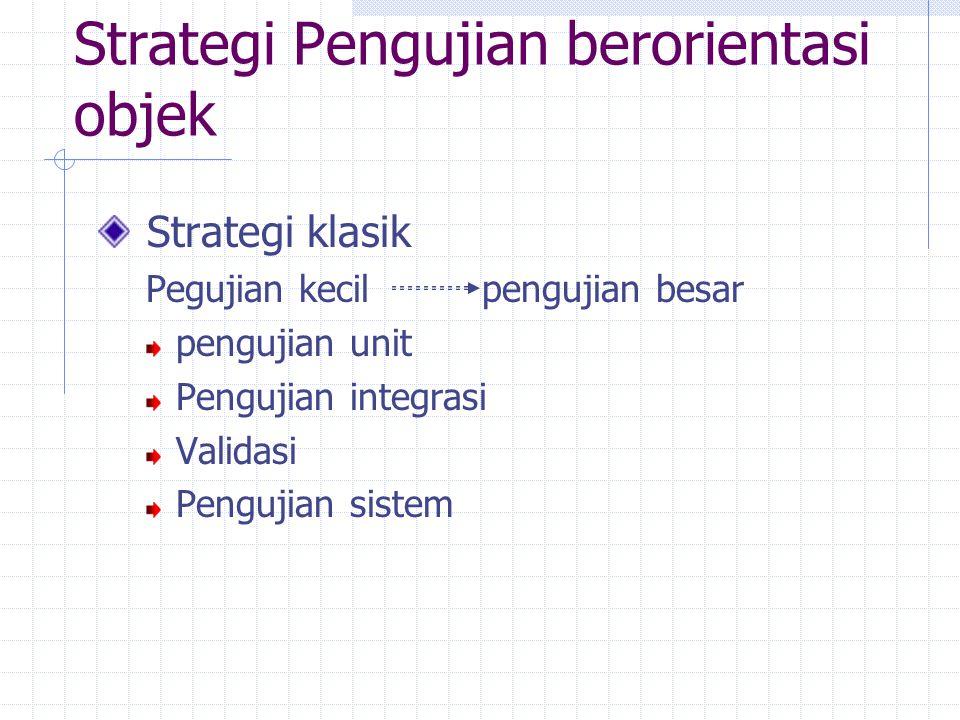 Strategi Pengujian berorientasi objek