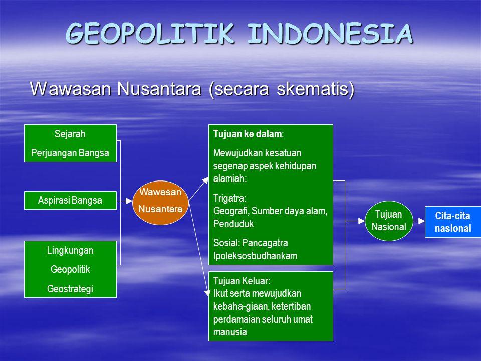 GEOPOLITIK INDONESIA Wawasan Nusantara (secara skematis) Sejarah