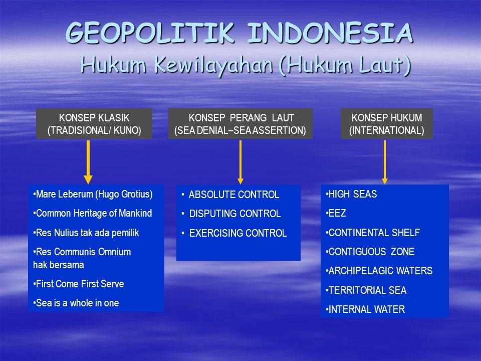 GEOPOLITIK INDONESIA Hukum Kewilayahan (Hukum Laut)