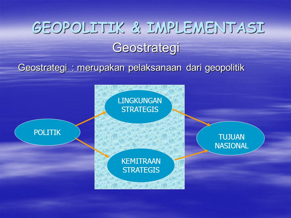 GEOPOLITIK & IMPLEMENTASI