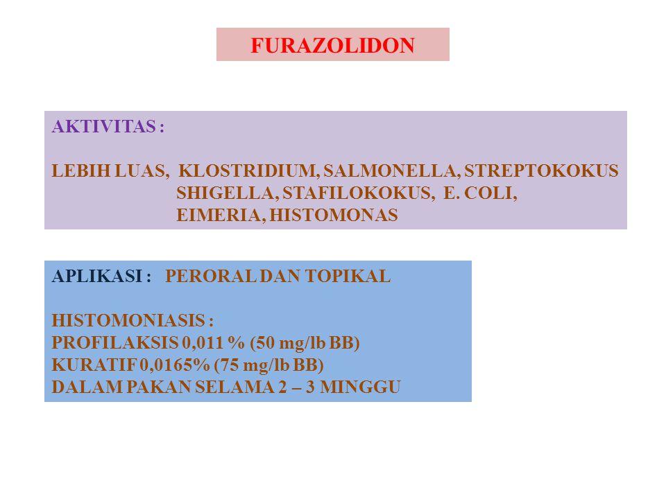 FURAZOLIDON AKTIVITAS :
