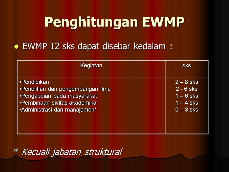 Penghitungan EWMP EWMP 12 sks dapat disebar kedalam :