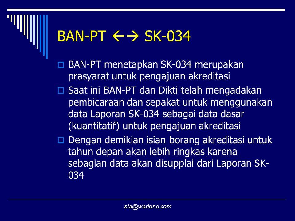 BAN-PT  SK-034 BAN-PT menetapkan SK-034 merupakan prasyarat untuk pengajuan akreditasi.
