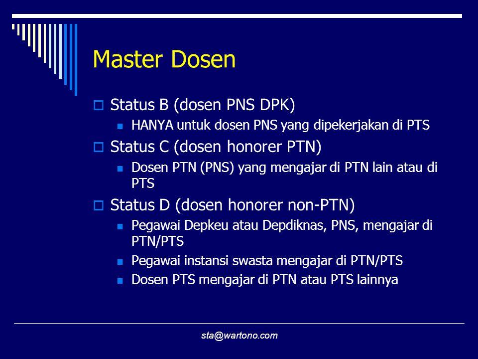 Master Dosen Status B (dosen PNS DPK) Status C (dosen honorer PTN)